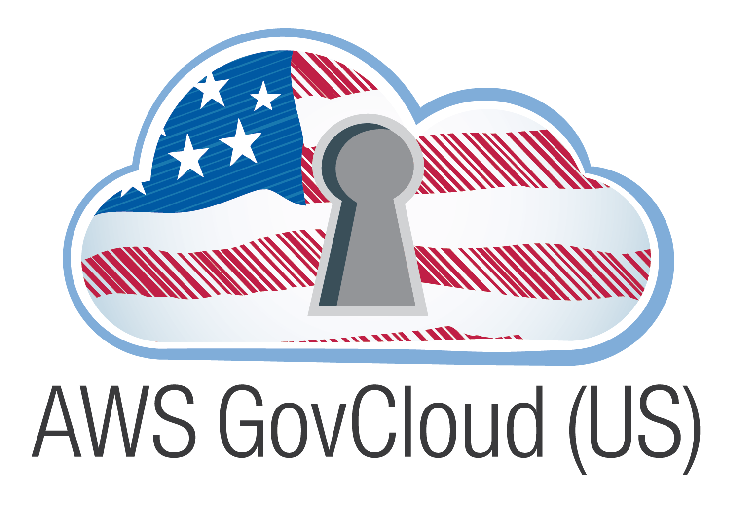 GovCloud - Amazon Web Services (AWS)